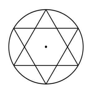 Рисунок 5 Здесь объединены точки пересечения осей со сферой. Положительные и отрицательные значения по группам.